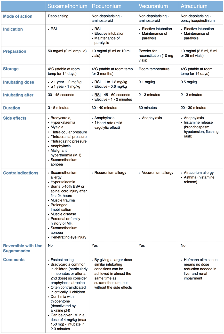 names of muscle relaxers